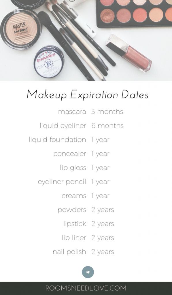 Makeup Expiration Date Guide   Makeup Decluttering   Makeup Bag   minimalist makeup   Rooms Need Love